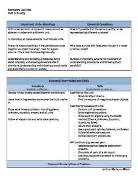 Chemistry Unit 1 Plan - Density and Measurement