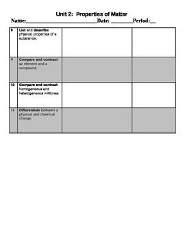 Chemistry Unit 2 - Matter Learning Targets