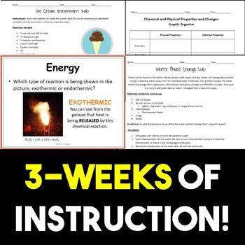 Chemistry Unit--Bundled Lesson Plans