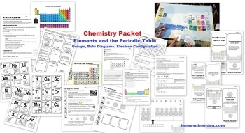 Chemistry Unit Packet: Periodic Table, Valence Electrons ...