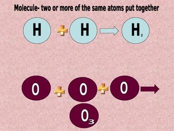 Chemistry Unit Power Point Presentation