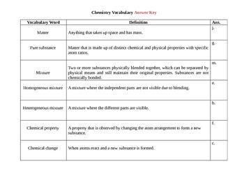 Chemistry Vocabulary Printables