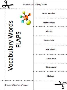 Chemistry Vocabulary Activity