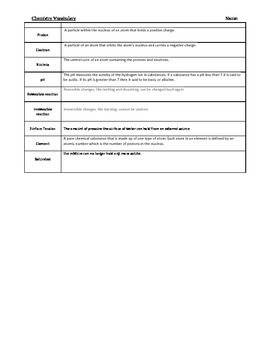 Chemistry Vocabulary Organizer