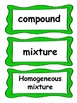 Chemistry Vocabulary Word Wall
