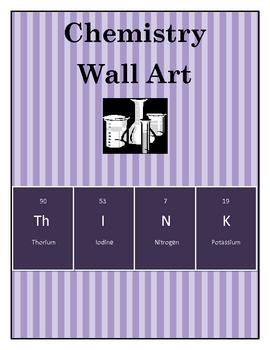 Chemistry Wall Art