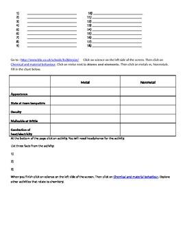 Chemistry Webquest