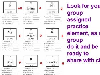 Chemistry Week 2 Lesson