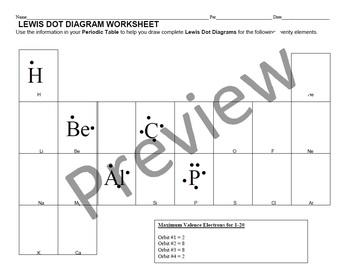 Chemistry Worksheet Bundle - 100% Editable