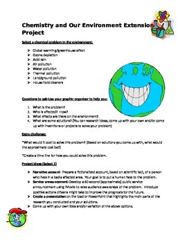 Earth Day Extension Project- Chemistry and Our Environment