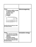 Chemistry concept matching game