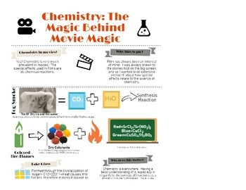 Chemistry is Life: A project to make chemistry relevant to students
