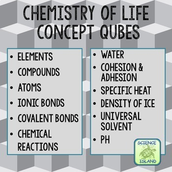 Chemistry of Life Review Qubes