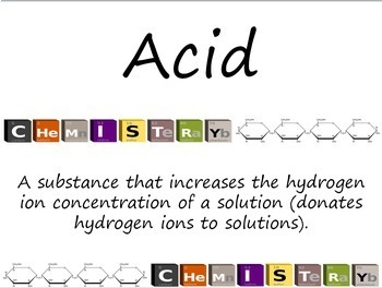Chemistry of Life Word Wall Vocabulary Cards