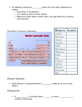 Chemistry of Living Things - Biochemistry Notes Outline Lesson Plan