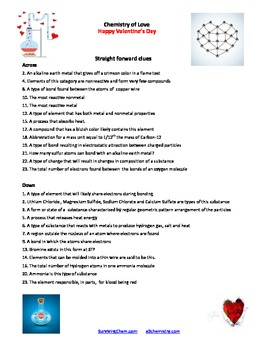 Chemistry of Love: A fun Valentine's Day Puzzle activity for HS chemistry