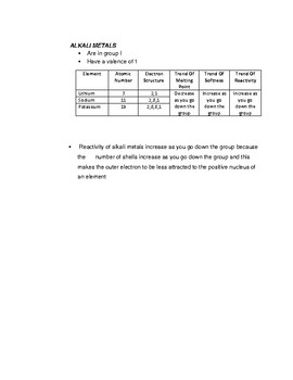 Chemistry quick revision for o level examinations