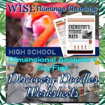 Chemistry's Titanic Math (scientific notation, dimensional analysis, metric etc)