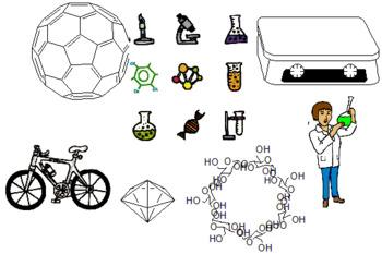 Chemistry-types of bonds