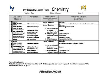 Chemistry week 17 lesson plans