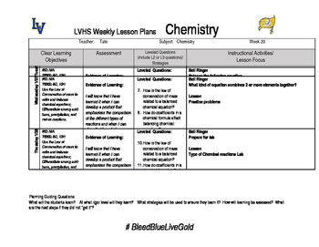 Chemistry week 20 lesson plans