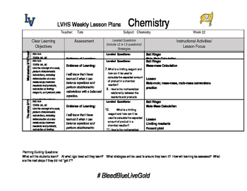 Chemistry week 22 lesson plans