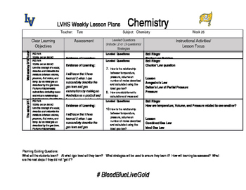 Chemistry week 26 lesson plans