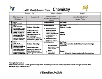 Chemistry week 27 lesson plans