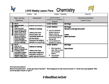 Chemistry week 28 lesson plans