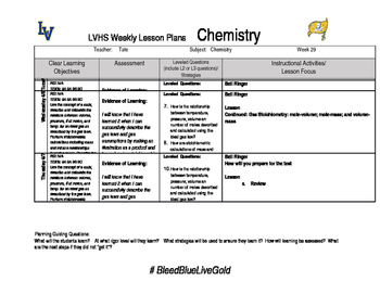 Chemistry week 29 lesson plans
