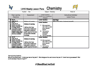 Chemistry week 30 lesson plans