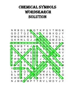 Chemistry word search Puzzle: Common Elements (Includes solution)