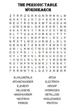 Chemistry word search Puzzle: The periodic table (Includes solution)