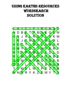 Chemistry word search Puzzle: Using Earths resources (Includes solution)