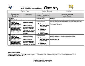 Chemistry week 32 lesson plans