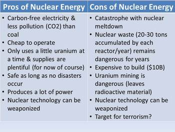 Chernobyl Nuclear Disaster Lesson
