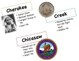 Cherokee, Creek, and Chickasaw Indians Poster