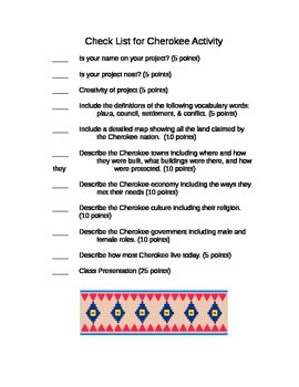 Cherokee Nation Project Rubric