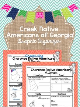 Cherokee Native American Graphic Organizer