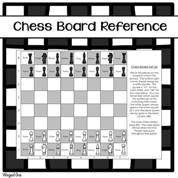 Chess Board Reference