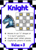 Chess Piece Posters - Printable