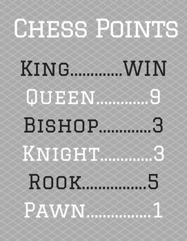 Chess Point Values