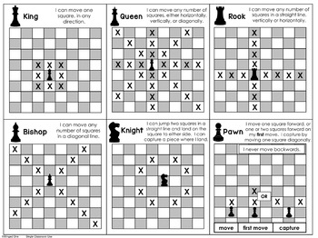 Chess Reference Cards