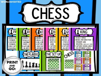 photo relating to Printable Chess Rules called Chess- Suggestions for Every Piece Fastened Up Bulletin Board AND Scholar Mounted