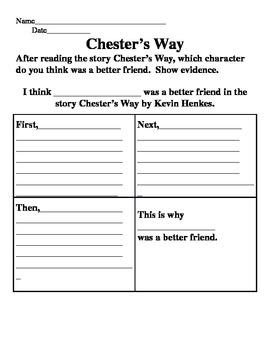 Chester's Way- Character Analysis