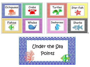 "Cheveron ""Under the Sea"" Table labels"