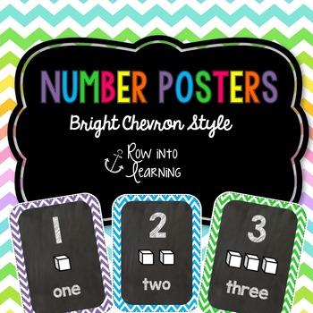 Chevon Brights - Number Posters