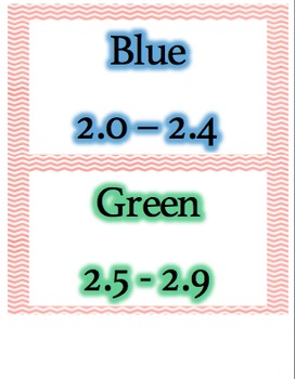 Chevron AR Reading Level Chart