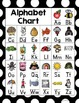 Polka Dot Alphabet Chart