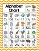 Chevron Alphabet Chart